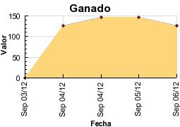 20120906204631-graph-5.png