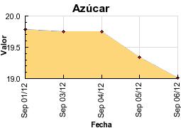 20120906204707-graph-19.png