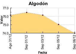 20120906204730-graph-20.png