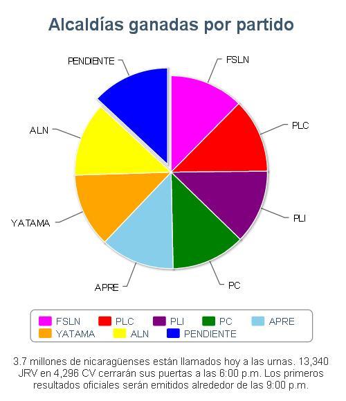 20121105005154-grafico-muestrario.jpg